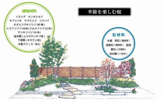 季節を楽しむ庭