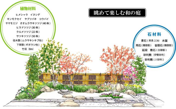 Obj_120420眺めて楽しむ和の庭(詳細).jpg_OFF