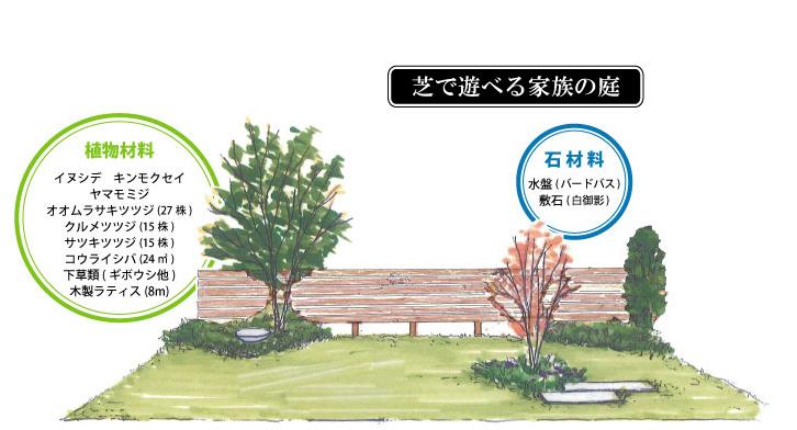 Obj_120420芝で遊べる家族の庭(詳細).jpg_OFF