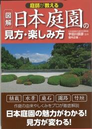 日本庭園の見方・楽しみ方